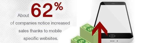 Even the Government is Realizing the Importance of Mobile Web Design
